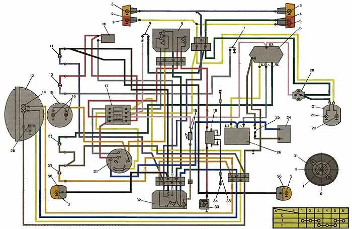 Схема проводки на мотоцикл урал.