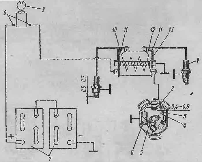 Рис. 18.  Схема системы зажигания.