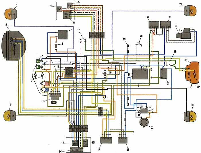 Схема электрооборудования и проводка мотоцикла Урал Мотоциклы Урал (Ural) .