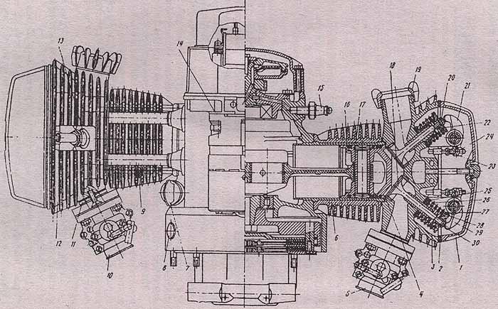 схема фото смазки двигателя мото. урал здания мото схема фото смазки двигателя.