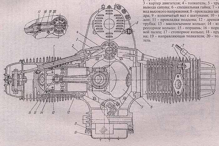 Двигатель МТ10-32 (поперечный