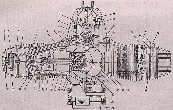 Двигатель МТ801 (поперечный