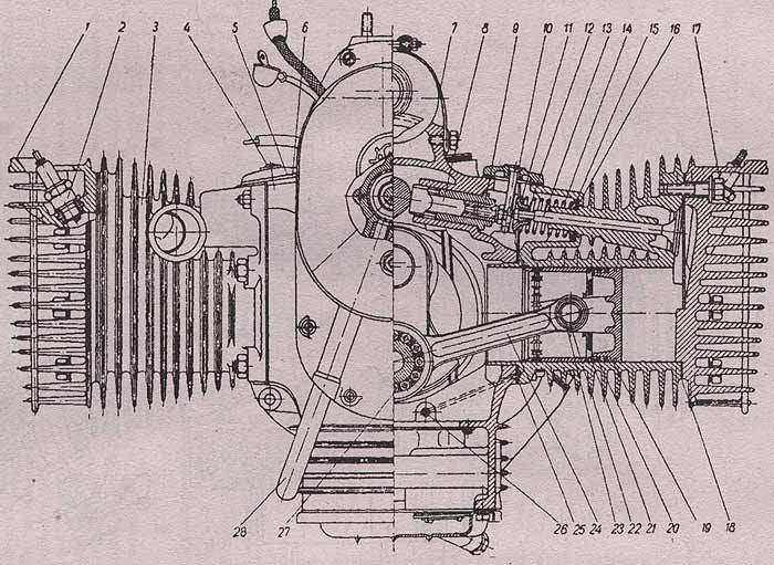 Ремонт двигателя мотоцикл Днепр МТ 11.