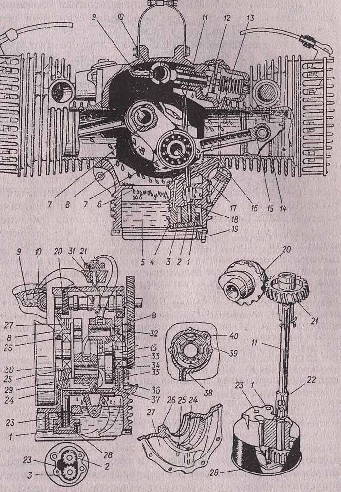 Схема смазки двигателя К-750М: