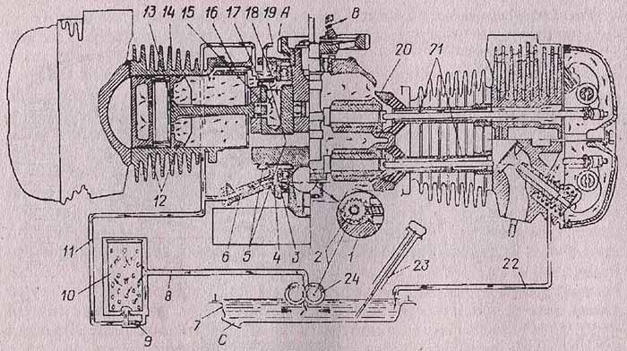 Система смазки двигателя: I
