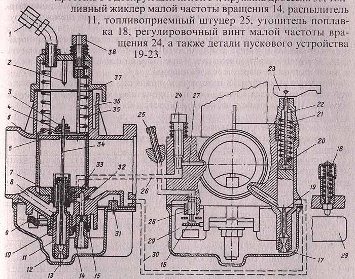 Карбюратор К-63Т: 1 - штуцер с