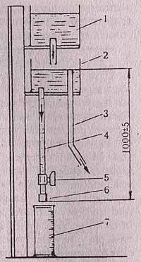 схема устройства бензокосы