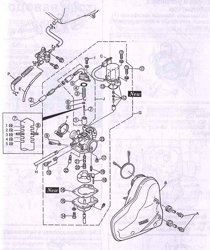 Инструкция По Эксплуатации Скутера Ямаха