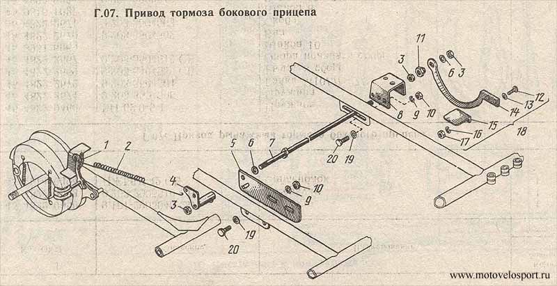 Боковой прицеп для мопеда альфа своими руками чертежи 51
