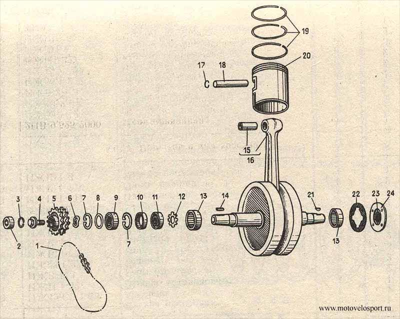 Как собрать двигатель на иж