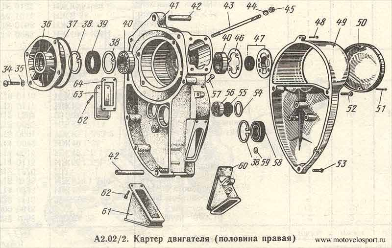 Лот - купить новый мотор Иж Юпитер-5