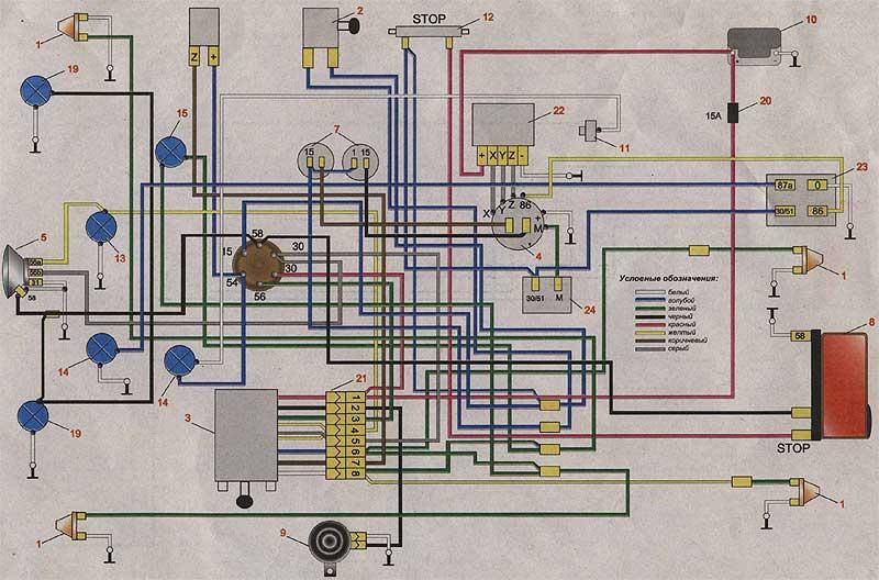 Схема электрооборудования ЯВА
