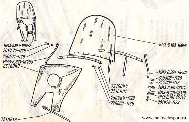 Как самому сделать ветровой щиток