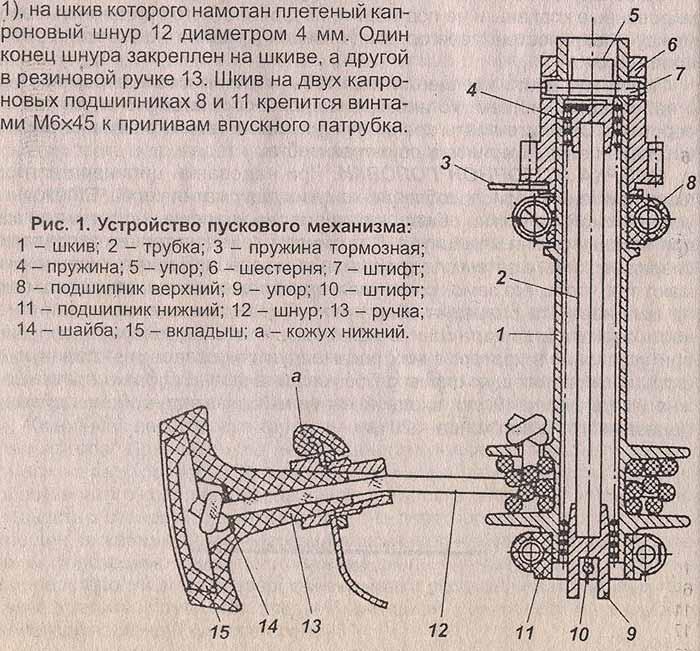 лодочных моторов Ветерок 8