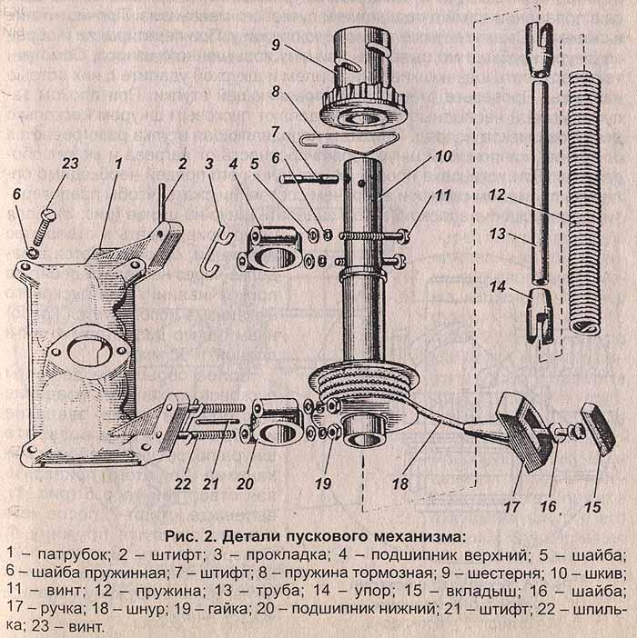 Ветерок 8 э инструкция