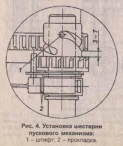 Ветерок 8 8э 12 12э gt gt пусковой механизм