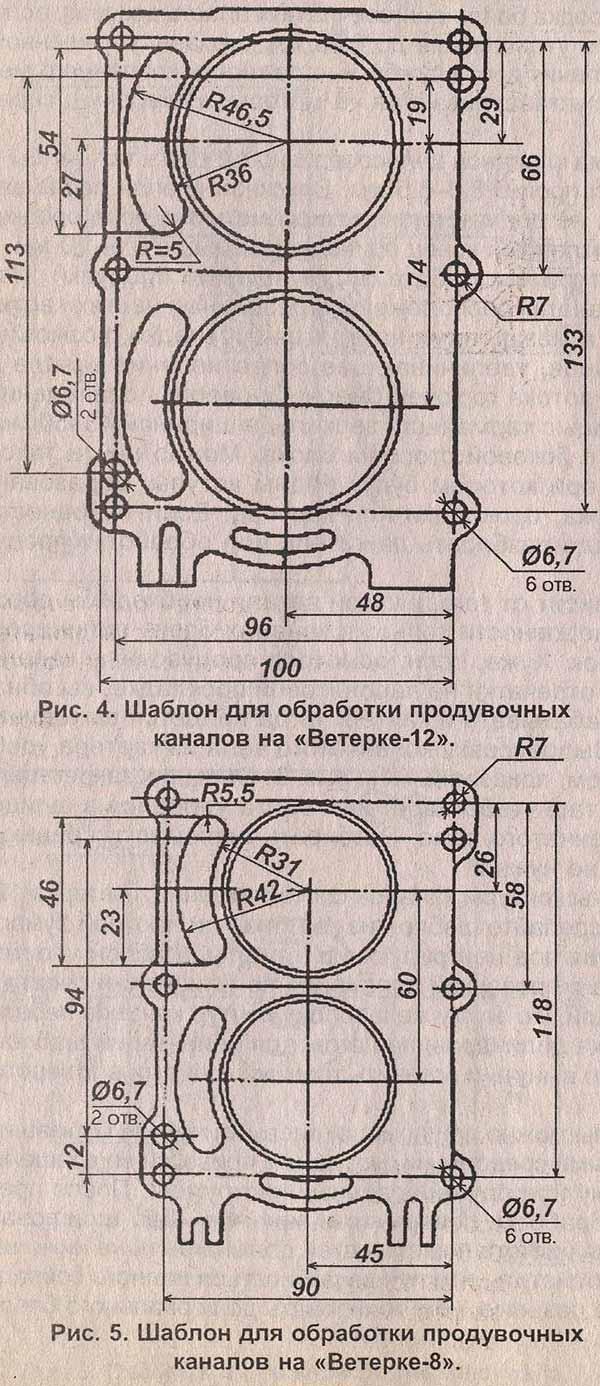 Инструкция по эксплуатации лодочного мотора ветерок 12