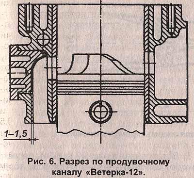 руководство эксплуатации и 12 по ветерок ремонту