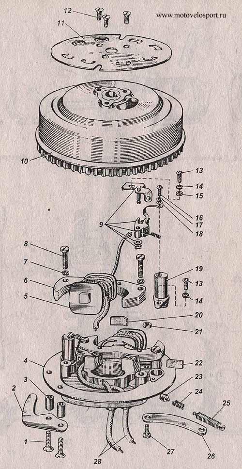 Система зажигания («Ветерок-8»