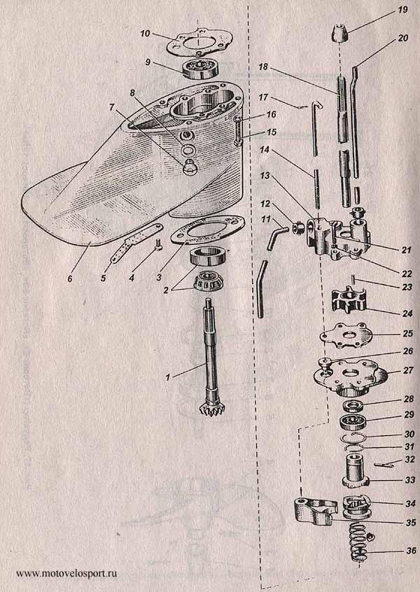 Ветерок-8 инструкция