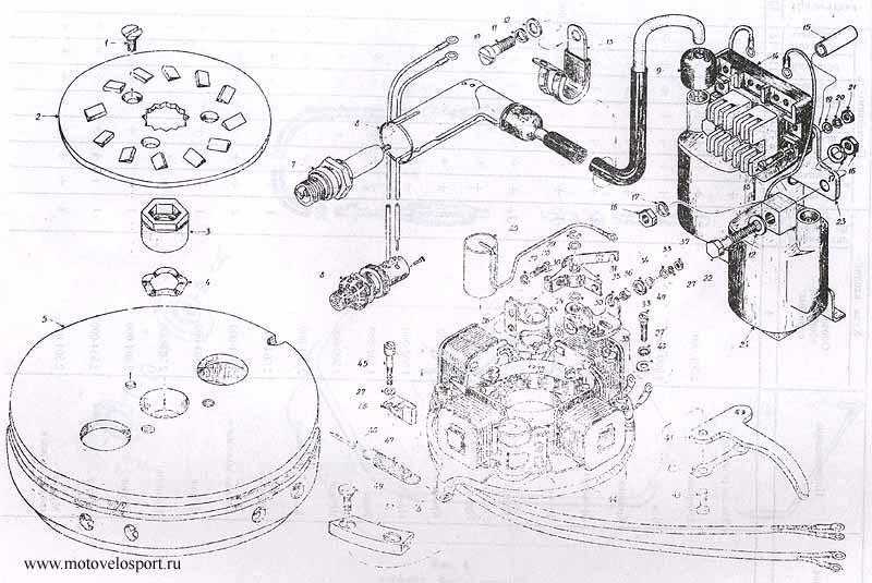 Каталог лодочного мотора Вихрь